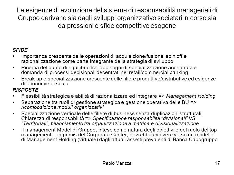 Paolo Marizza17 Le esigenze di evoluzione del sistema di responsabilità manageriali di Gruppo derivano sia dagli sviluppi organizzativo societari in c