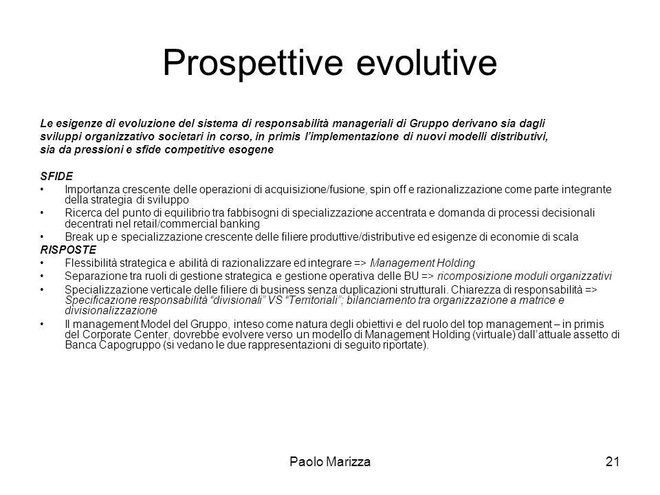 Paolo Marizza21 Prospettive evolutive Le esigenze di evoluzione del sistema di responsabilità manageriali di Gruppo derivano sia dagli sviluppi organi