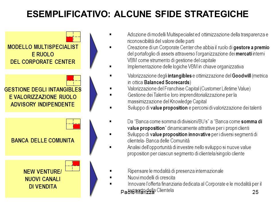 Paolo Marizza25 ESEMPLIFICATIVO: ALCUNE SFIDE STRATEGICHE Adozione di modelli Multispecialist ed ottimizzazione della trasparenza e riconoscibilità de