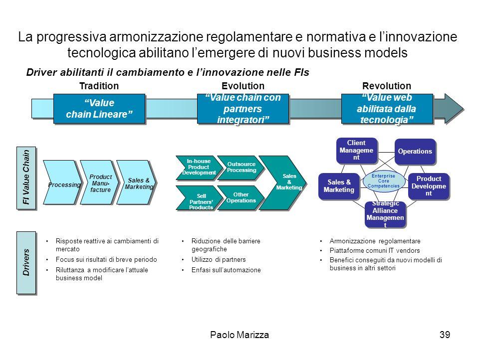 Paolo Marizza39 La progressiva armonizzazione regolamentare e normativa e linnovazione tecnologica abilitano lemergere di nuovi business models Driver