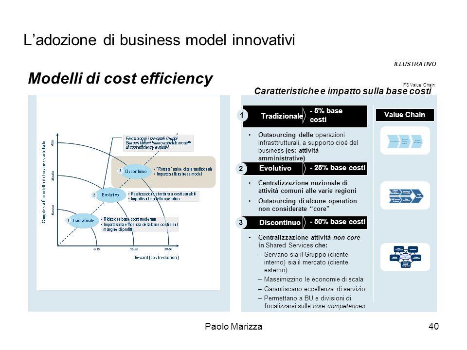 Paolo Marizza40 Ladozione di business model innovativi Modelli di cost efficiency ILLUSTRATIVO FS Value Chain Centralizzazione nazionale di attività c