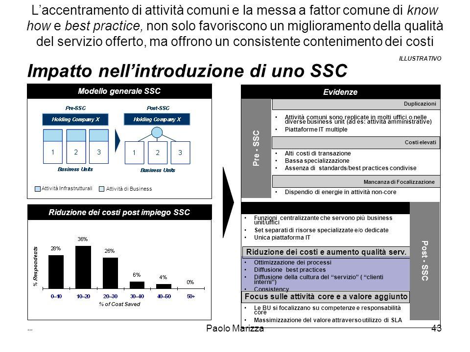 Paolo Marizza43 Funzioni centralizzante che servono più business unit/uffici Set separati di risorse specializzate e/o dedicate Unica piattaforma IT C