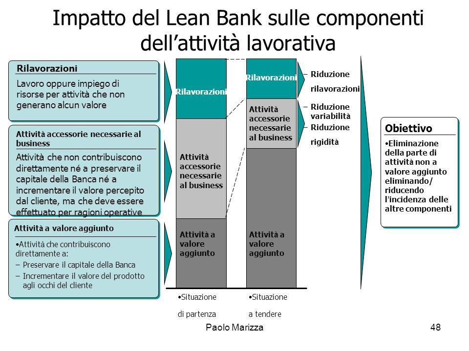 Paolo Marizza48 Impatto del Lean Bank sulle componenti dellattività lavorativa Rilavorazioni Lavoro oppure impiego di risorse per attivit à che non ge