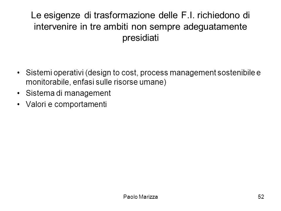 Paolo Marizza52 Le esigenze di trasformazione delle F.I. richiedono di intervenire in tre ambiti non sempre adeguatamente presidiati Sistemi operativi
