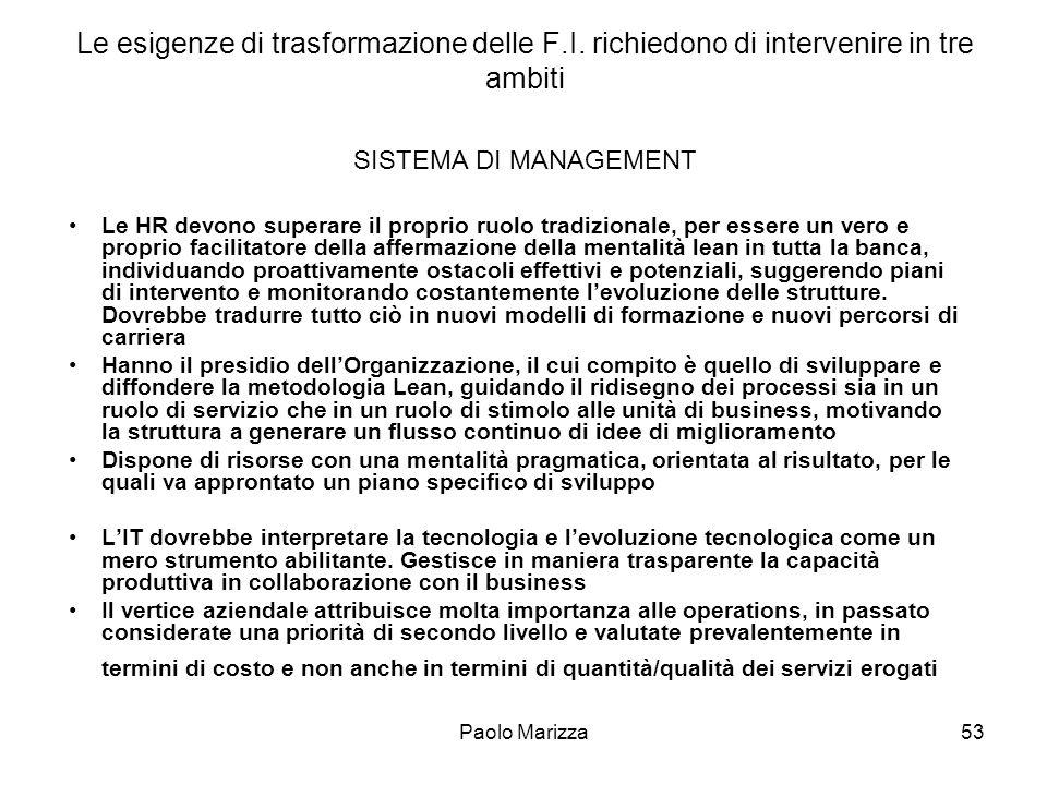 Paolo Marizza53 Le esigenze di trasformazione delle F.I. richiedono di intervenire in tre ambiti SISTEMA DI MANAGEMENT Le HR devono superare il propri