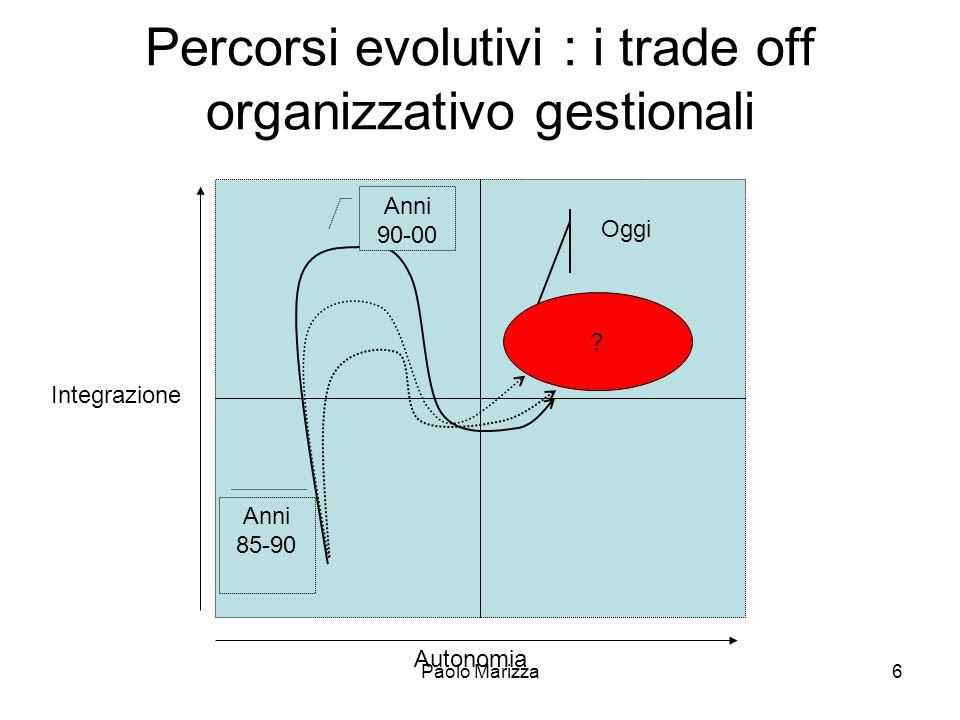 Paolo Marizza7 Percorsi evolutivi : verso quali modelli.