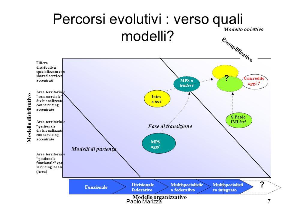 Paolo Marizza7 Percorsi evolutivi : verso quali modelli? Modello organizzativo Modello distributivo Area territoriale gestionale funzionale con servic