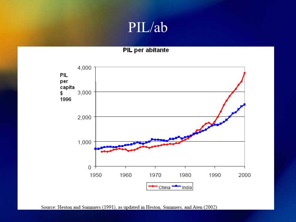 PIL/ab