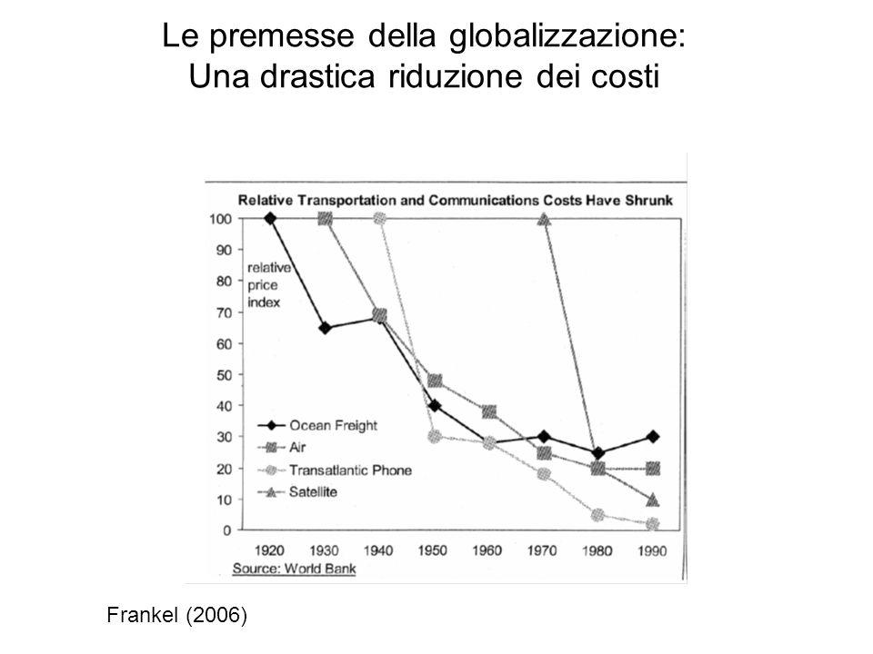 Le premesse della globalizzazione: Una drastica riduzione dei costi Frankel (2006)