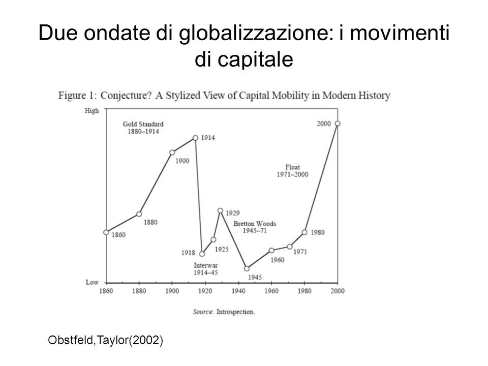 Due ondate di globalizzazione: i movimenti di capitale Obstfeld,Taylor(2002)