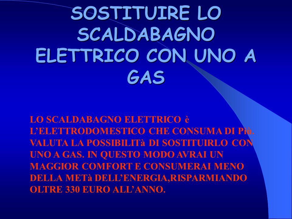 SOSTITUIRE LO SCALDABAGNO ELETTRICO CON UNO A GAS LO SCALDABAGNO ELETTRICO è LELETTRODOMESTICO CHE CONSUMA DI Più.