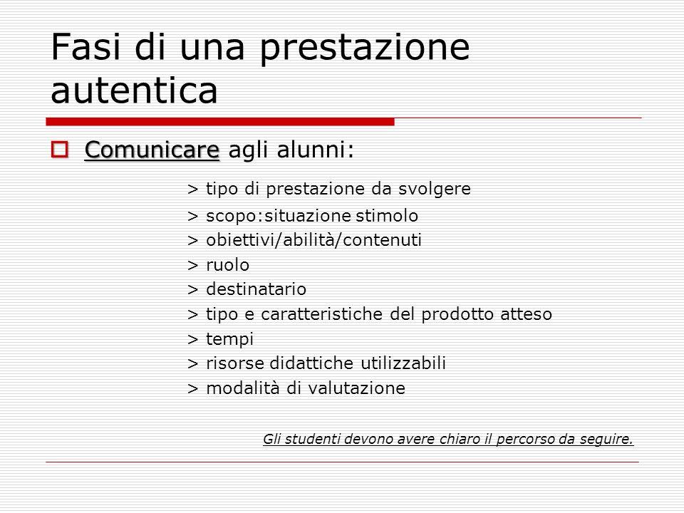 Fasi di una prestazione autentica Comunicare Comunicare agli alunni: > tipo di prestazione da svolgere > scopo:situazione stimolo > obiettivi/abilità/
