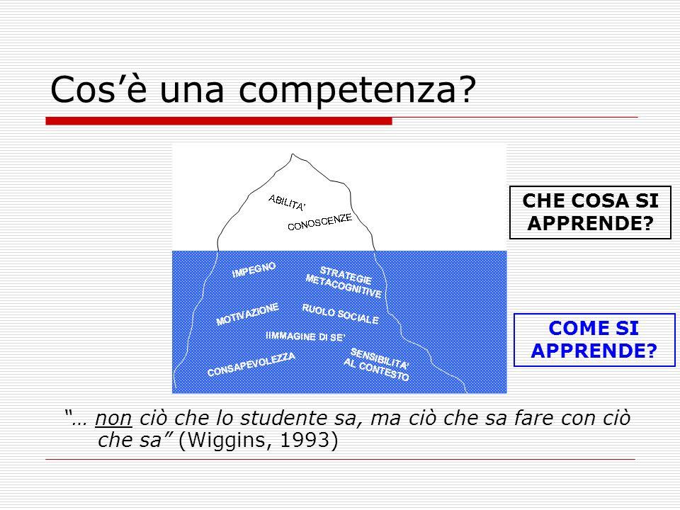 Cosè una competenza? … non ciò che lo studente sa, ma ciò che sa fare con ciò che sa (Wiggins, 1993) CHE COSA SI APPRENDE? COME SI APPRENDE?