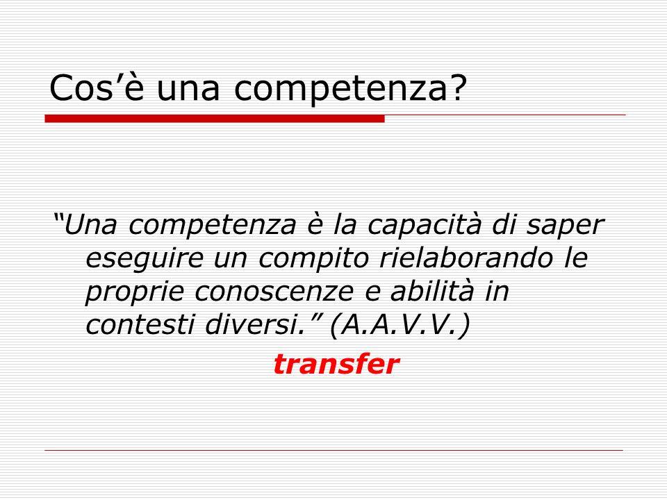 Cosè una competenza? Una competenza è la capacità di saper eseguire un compito rielaborando le proprie conoscenze e abilità in contesti diversi. (A.A.