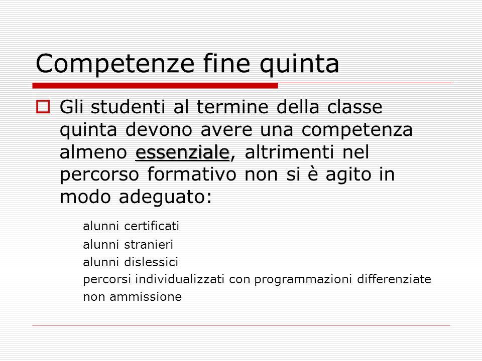 Competenze fine quinta essenziale Gli studenti al termine della classe quinta devono avere una competenza almeno essenziale, altrimenti nel percorso f