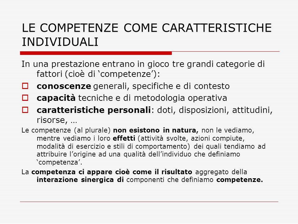 LE COMPETENZE COME CARATTERISTICHE INDIVIDUALI In una prestazione entrano in gioco tre grandi categorie di fattori (cioè di competenze): conoscenze ge