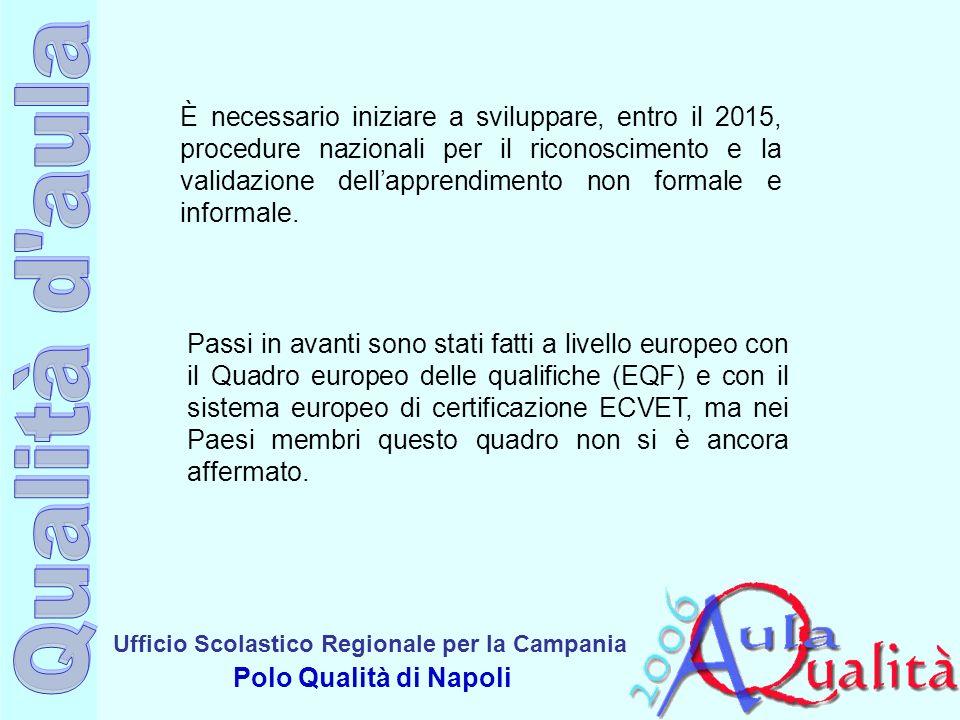 Ufficio Scolastico Regionale per la Campania Polo Qualità di Napoli È necessario iniziare a sviluppare, entro il 2015, procedure nazionali per il riconoscimento e la validazione dellapprendimento non formale e informale.