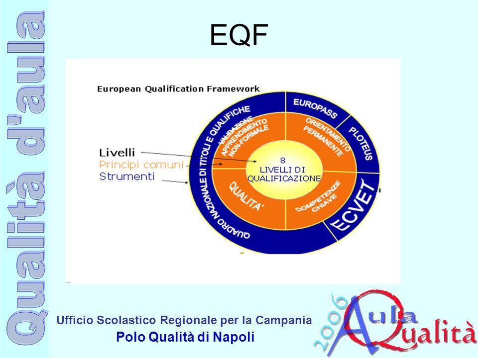 Ufficio Scolastico Regionale per la Campania Polo Qualità di Napoli EQF