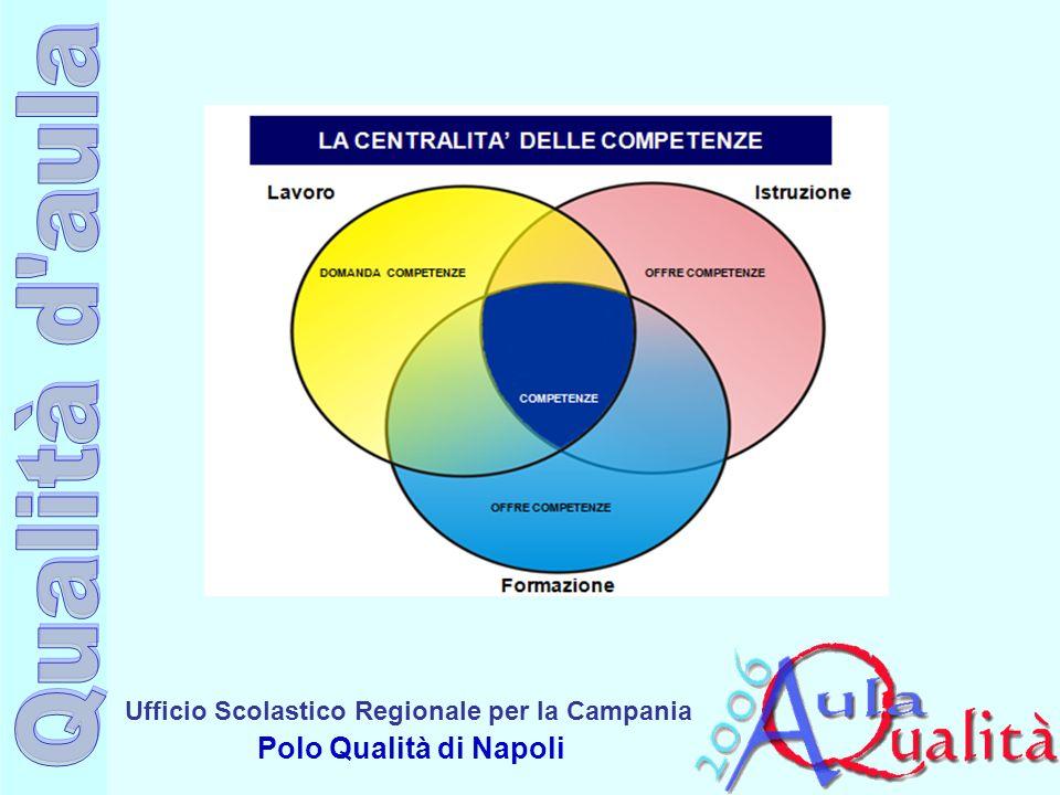 Ufficio Scolastico Regionale per la Campania Polo Qualità di Napoli Gli indicatori sono solo uno degli strumenti per di valutazione e molti stakeholder mostrano ancora riserve circa la loro efficacia.