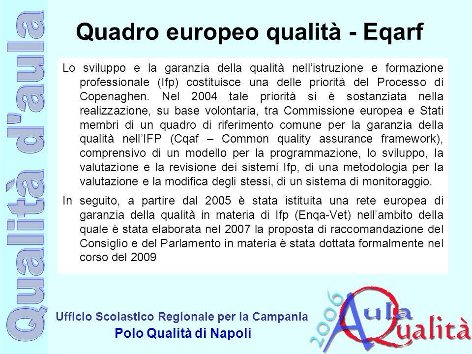 Ufficio Scolastico Regionale per la Campania Polo Qualità di Napoli Quadro europeo qualità - Eqarf Lo sviluppo e la garanzia della qualità nellistruzione e formazione professionale (Ifp) costituisce una delle priorità del Processo di Copenaghen.