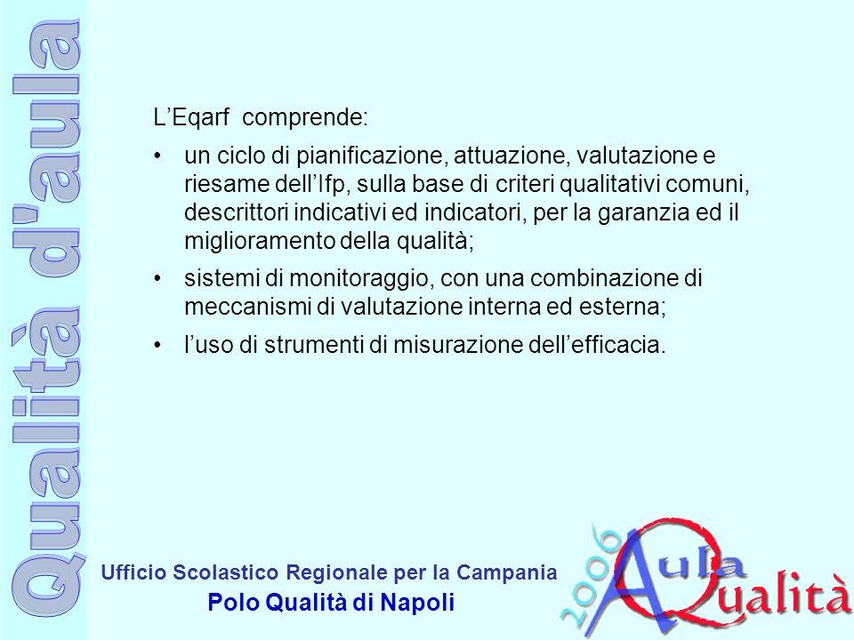 Ufficio Scolastico Regionale per la Campania Polo Qualità di Napoli LEqarf comprende: un ciclo di pianificazione, attuazione, valutazione e riesame dellIfp, sulla base di criteri qualitativi comuni, descrittori indicativi ed indicatori, per la garanzia ed il miglioramento della qualità; sistemi di monitoraggio, con una combinazione di meccanismi di valutazione interna ed esterna; luso di strumenti di misurazione dellefficacia.
