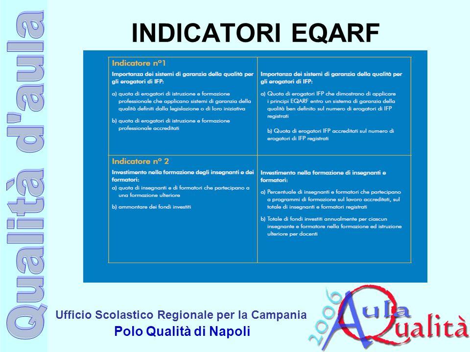 Ufficio Scolastico Regionale per la Campania Polo Qualità di Napoli INDICATORI EQARF