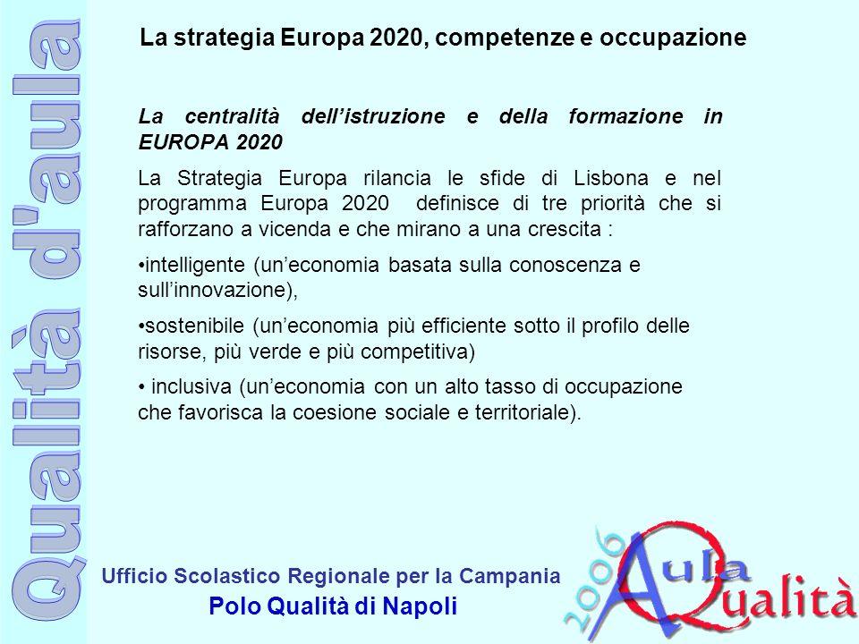 Ufficio Scolastico Regionale per la Campania Polo Qualità di Napoli La strategia Europa 2020, competenze e occupazione La centralità dellistruzione e della formazione in EUROPA 2020 La Strategia Europa rilancia le sfide di Lisbona e nel programma Europa 2020 definisce di tre priorità che si rafforzano a vicenda e che mirano a una crescita : intelligente (uneconomia basata sulla conoscenza e sullinnovazione), sostenibile (uneconomia più efficiente sotto il profilo delle risorse, più verde e più competitiva) inclusiva (uneconomia con un alto tasso di occupazione che favorisca la coesione sociale e territoriale).