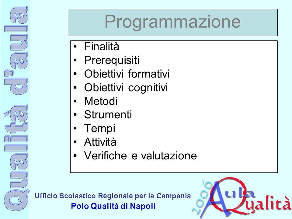 Ufficio Scolastico Regionale per la Campania Polo Qualità di Napoli Programmazione Finalità Prerequisiti Obiettivi formativi Obiettivi cognitivi Metod