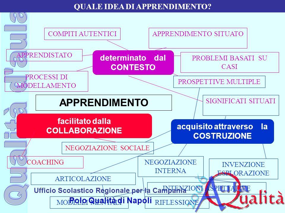 Ufficio Scolastico Regionale per la Campania Polo Qualità di Napoli APPRENDIMENTO determinato dal CONTESTO facilitato dalla COLLABORAZIONE acquisito a