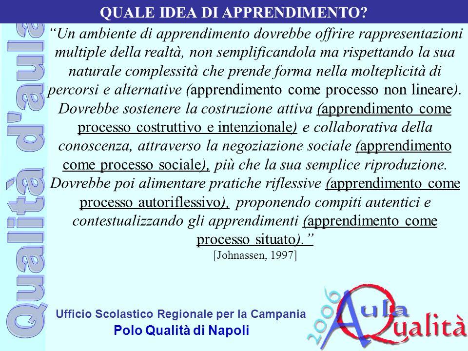 Ufficio Scolastico Regionale per la Campania Polo Qualità di Napoli QUALE IDEA DI APPRENDIMENTO? Un ambiente di apprendimento dovrebbe offrire rappres
