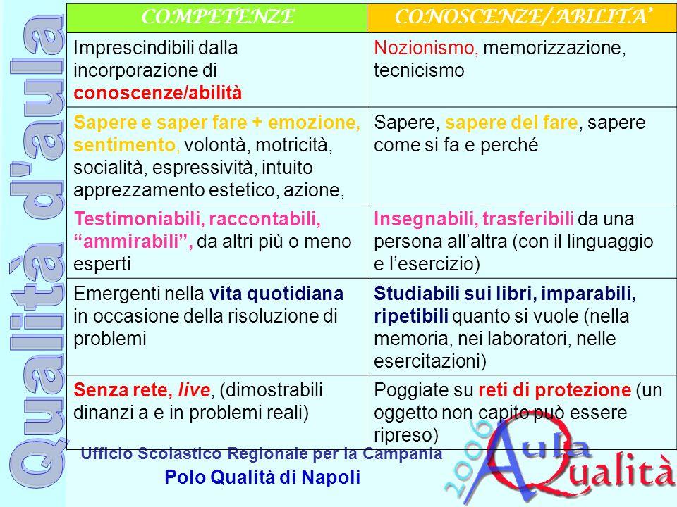 Ufficio Scolastico Regionale per la Campania Polo Qualità di Napoli COMPETENZECONOSCENZE/ABILITA Imprescindibili dalla incorporazione di conoscenze/ab