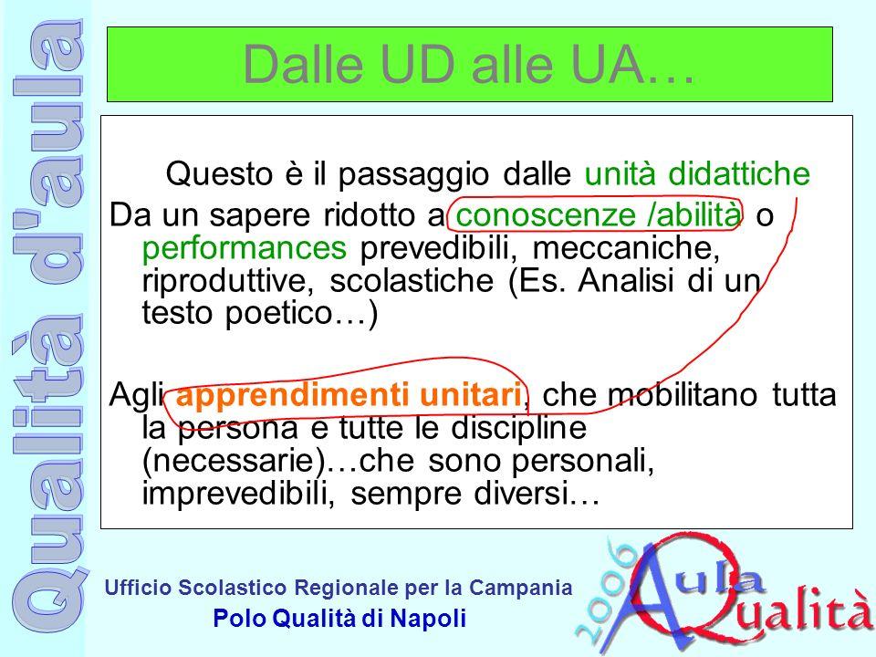 Ufficio Scolastico Regionale per la Campania Polo Qualità di Napoli Dalle UD alle UA… Questo è il passaggio dalle unità didattiche Da un sapere ridott