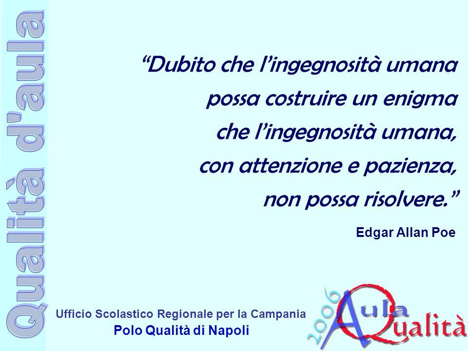 Ufficio Scolastico Regionale per la Campania Polo Qualità di Napoli APPRENDIMENTO determinato dal CONTESTO facilitato dalla COLLABORAZIONE acquisito attraverso la COSTRUZIONE COMPITI AUTENTICI APPRENDISTATO APPRENDIMENTO SITUATO PROBLEMI BASATI SU CASI PROSPETTIVE MULTIPLE PROCESSI DI MODELLAMENTO SIGNIFICATI SITUATI COACHING NEGOZIAZIONE SOCIALE NEGOZIAZIONE INTERNA INVENZIONE ESPLORAZIONE RIFLESSIONE ARTICOLAZIONE MODELLI MENTALI INTENZIONI ASPETTATIVE QUALE IDEA DI APPRENDIMENTO?
