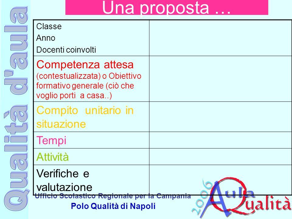 Ufficio Scolastico Regionale per la Campania Polo Qualità di Napoli Classe Anno Docenti coinvolti Competenza attesa (contestualizzata) o Obiettivo for