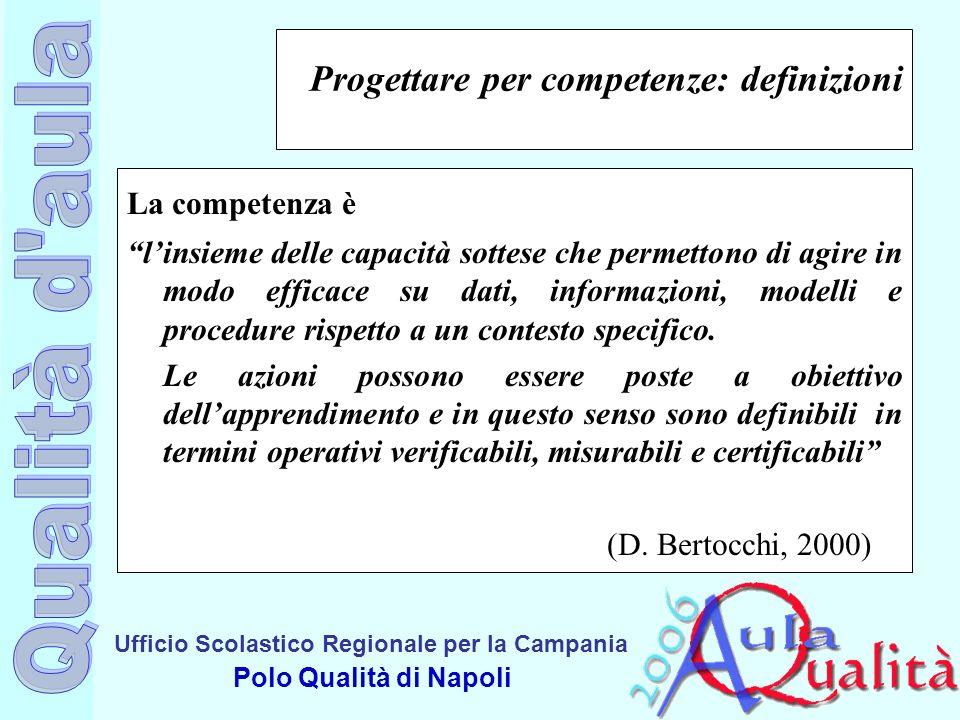 Ufficio Scolastico Regionale per la Campania Polo Qualità di Napoli Progettare per competenze: definizioni La competenza è linsieme delle capacità sot