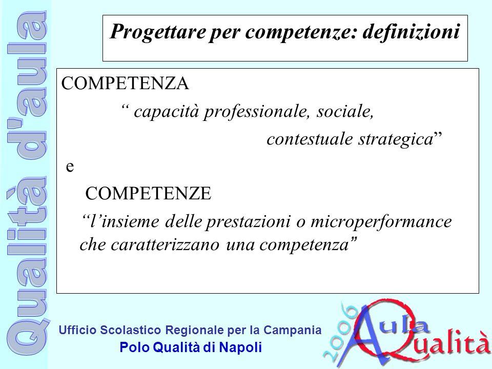 Ufficio Scolastico Regionale per la Campania Polo Qualità di Napoli Progettare per competenze: definizioni COMPETENZA capacità professionale, sociale,