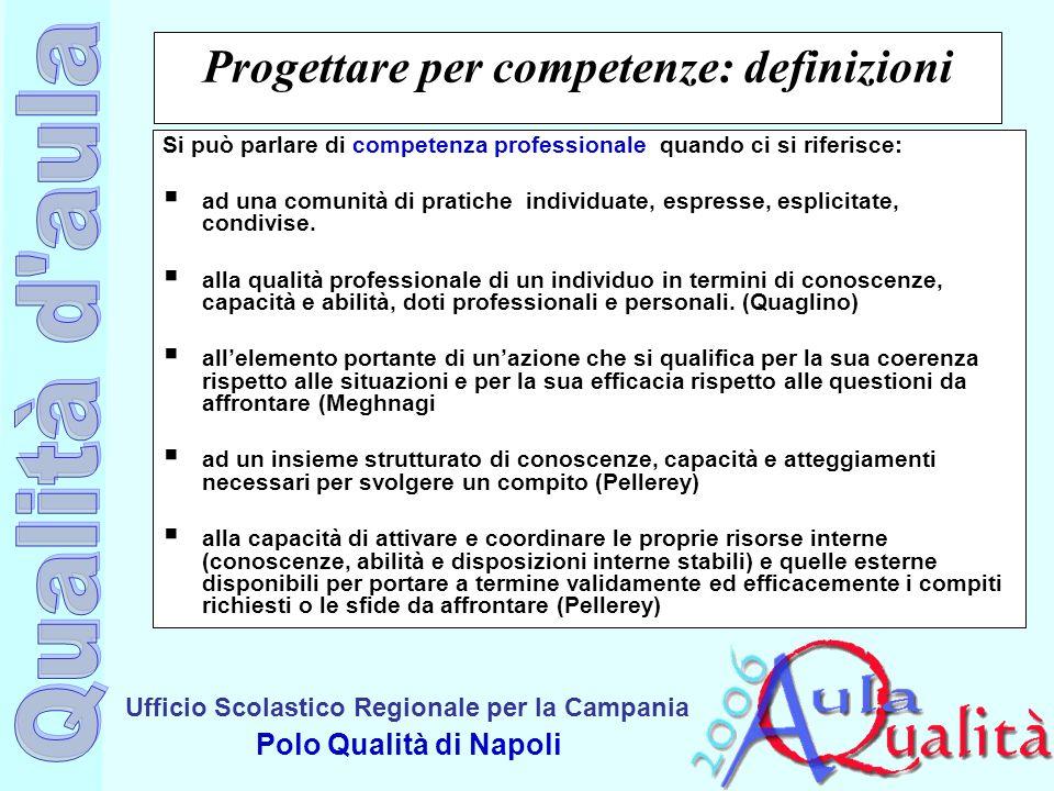 Ufficio Scolastico Regionale per la Campania Polo Qualità di Napoli Progettare per competenze: definizioni Si può parlare di competenza professionale