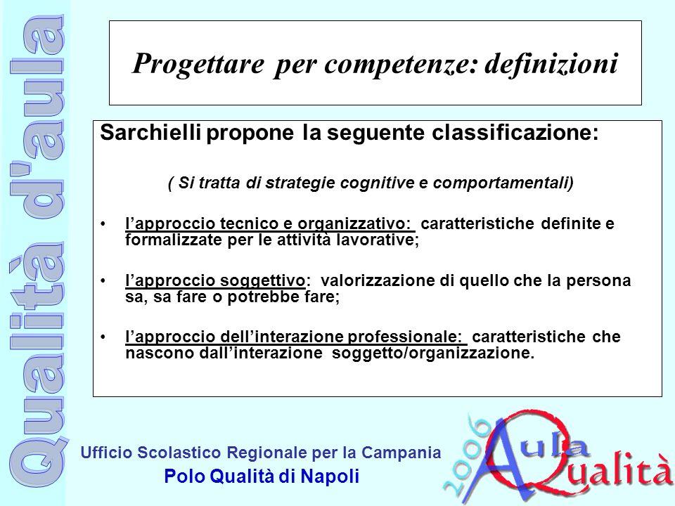 Ufficio Scolastico Regionale per la Campania Polo Qualità di Napoli Progettare per competenze: definizioni Sarchielli propone la seguente classificazi
