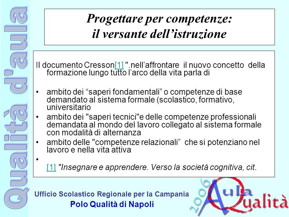 Ufficio Scolastico Regionale per la Campania Polo Qualità di Napoli Progettare per competenze: il versante dellistruzione Il documento Cresson[1]