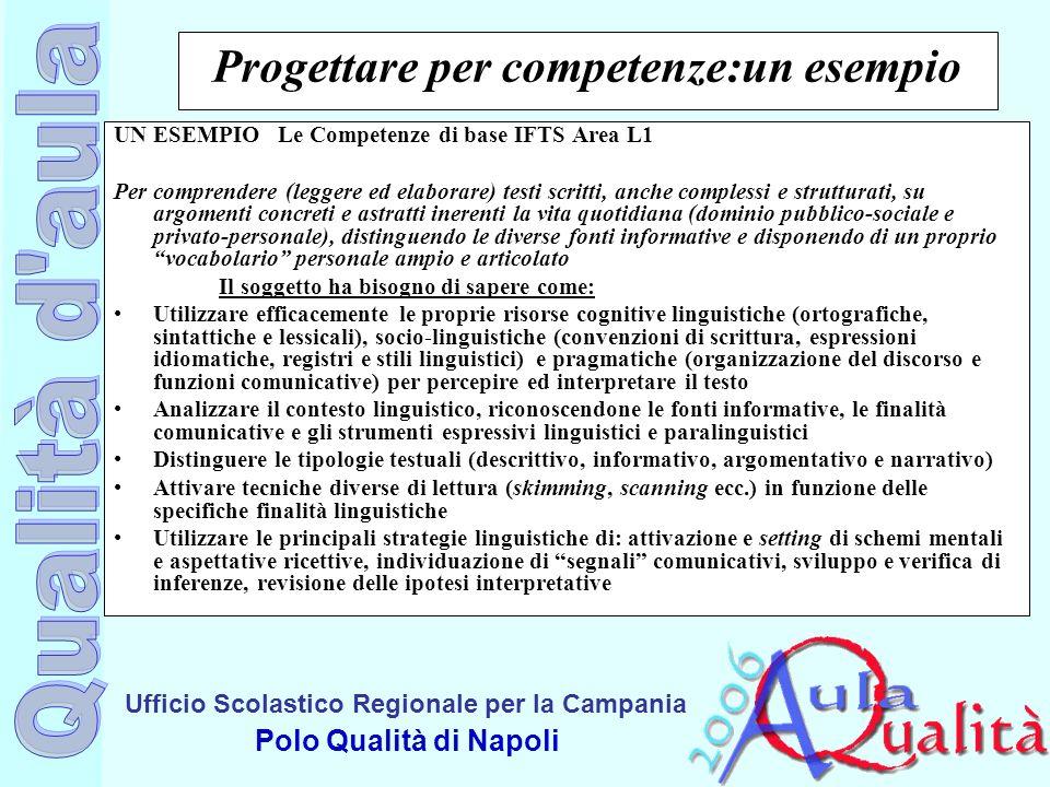 Ufficio Scolastico Regionale per la Campania Polo Qualità di Napoli Progettare per competenze:un esempio UN ESEMPIO Le Competenze di base IFTS Area L1