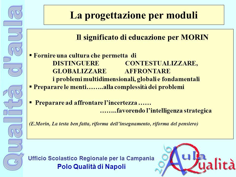 Ufficio Scolastico Regionale per la Campania Polo Qualità di Napoli La progettazione per moduli Il significato di educazione per MORIN Fornire una cul