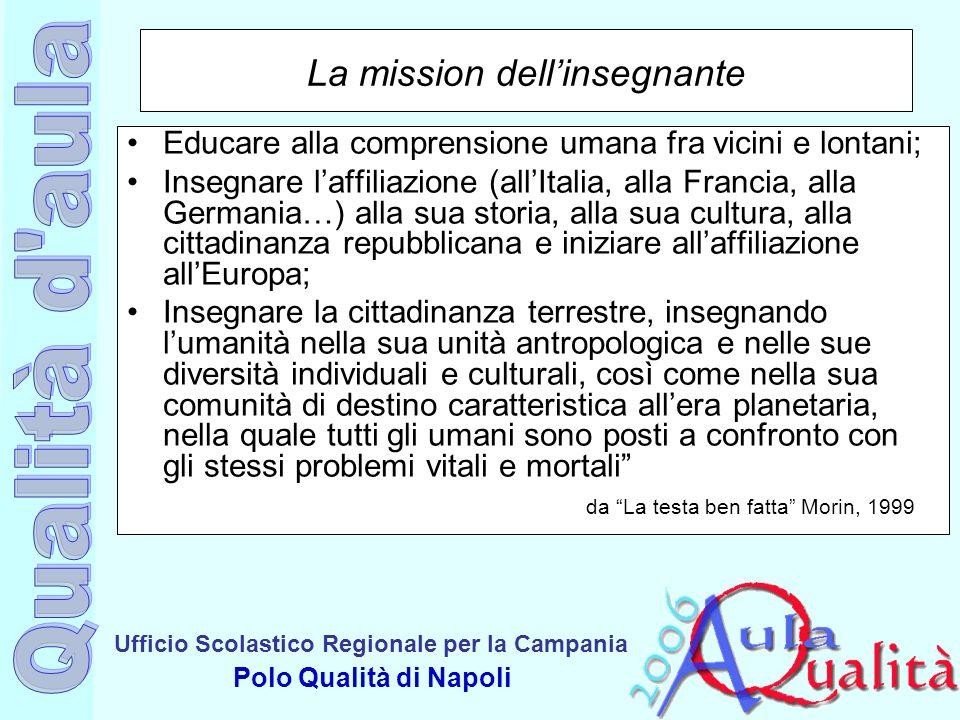 Ufficio Scolastico Regionale per la Campania Polo Qualità di Napoli La mission dellinsegnante Educare alla comprensione umana fra vicini e lontani; In