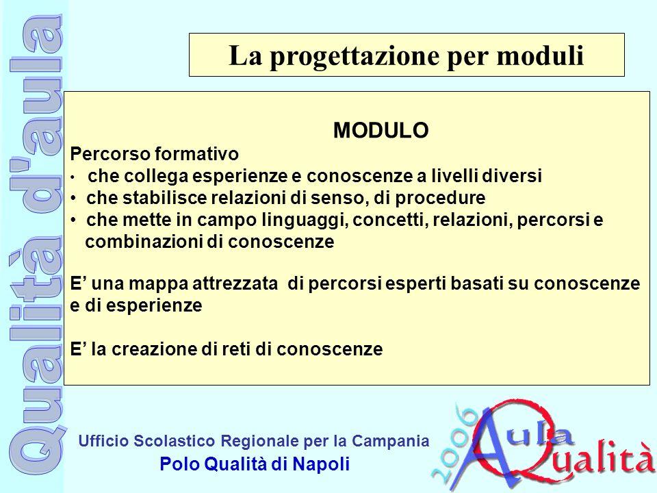 Ufficio Scolastico Regionale per la Campania Polo Qualità di Napoli La progettazione per moduli MODULO Percorso formativo che collega esperienze e con