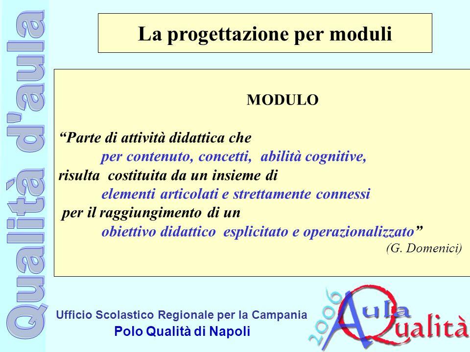 Ufficio Scolastico Regionale per la Campania Polo Qualità di Napoli La progettazione per moduli MODULO Parte di attività didattica che per contenuto,