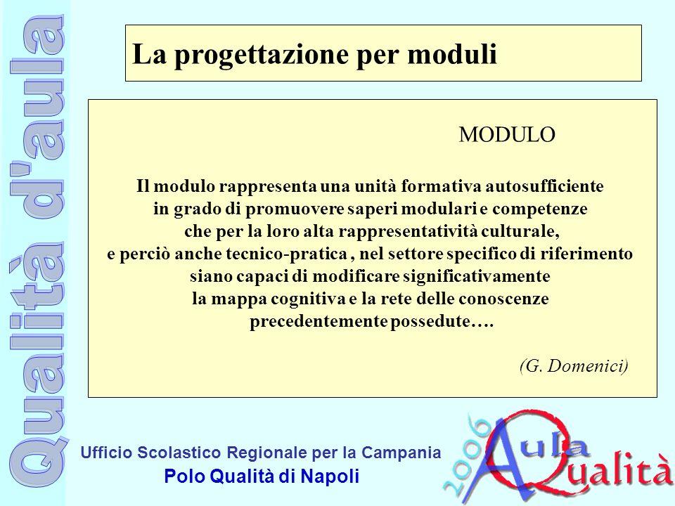 Ufficio Scolastico Regionale per la Campania Polo Qualità di Napoli La progettazione per moduli MODULO Il modulo rappresenta una unità formativa autos