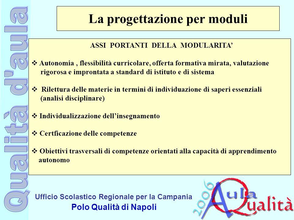 Ufficio Scolastico Regionale per la Campania Polo Qualità di Napoli La progettazione per moduli ASSI PORTANTI DELLA MODULARITA Autonomia, flessibilità