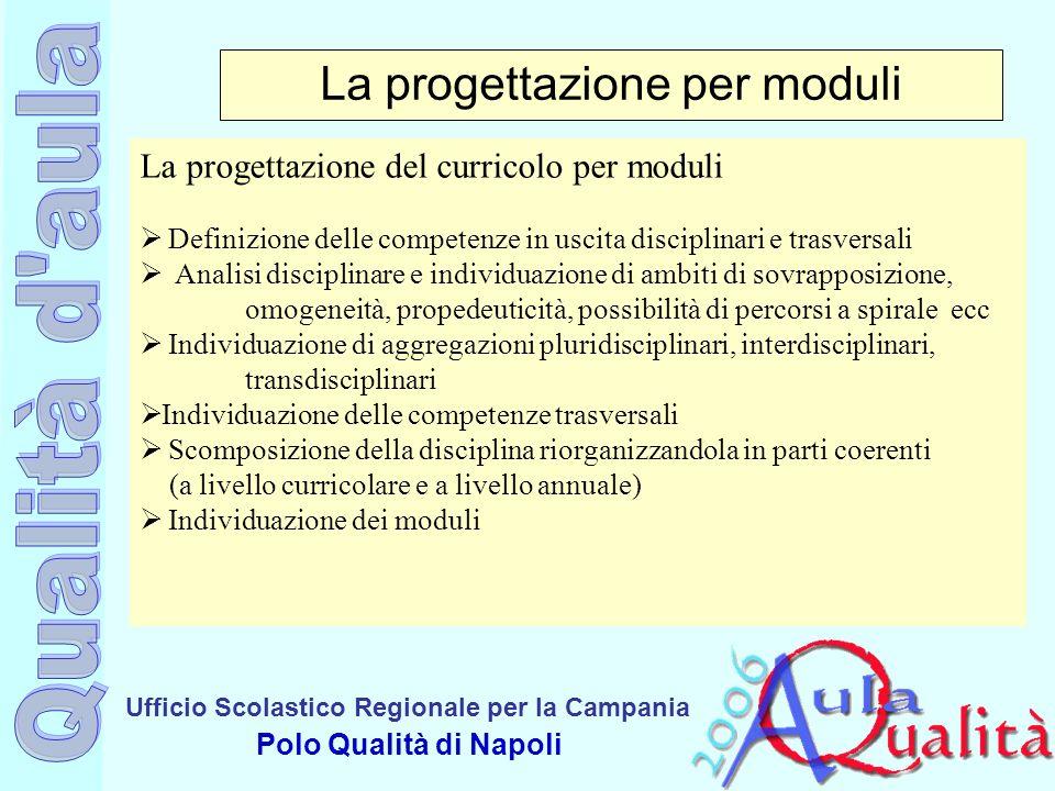 Ufficio Scolastico Regionale per la Campania Polo Qualità di Napoli La progettazione per moduli La progettazione del curricolo per moduli Definizione