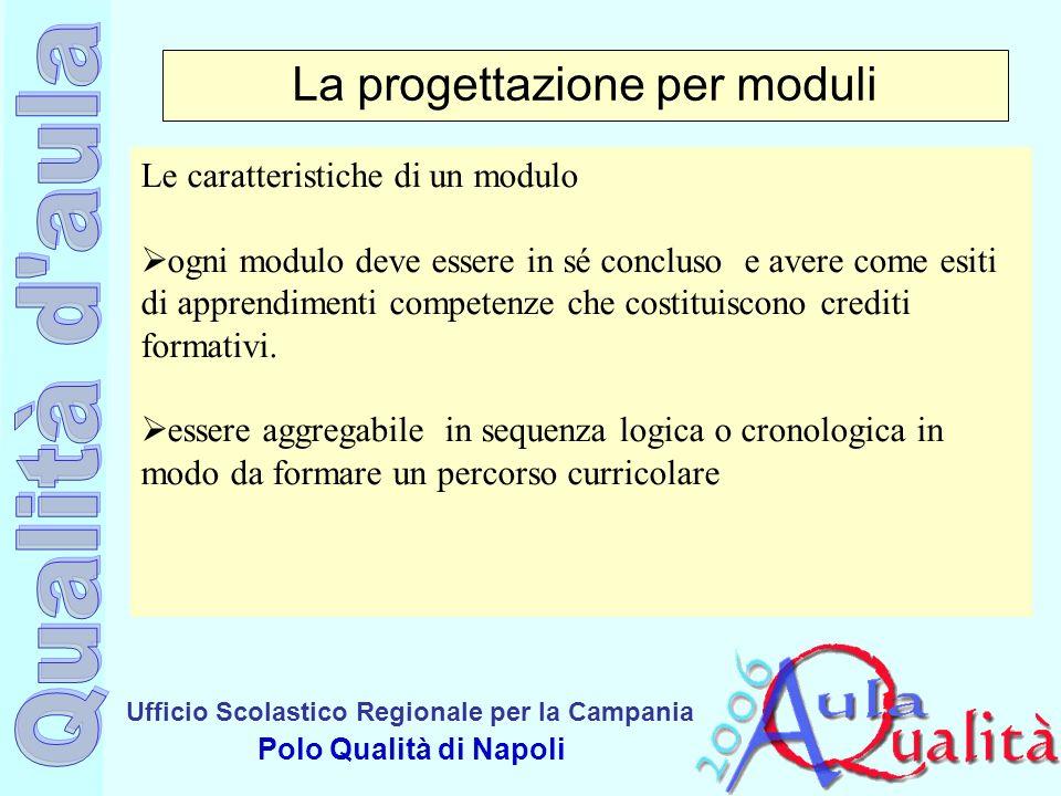 Ufficio Scolastico Regionale per la Campania Polo Qualità di Napoli La progettazione per moduli Le caratteristiche di un modulo ogni modulo deve esser