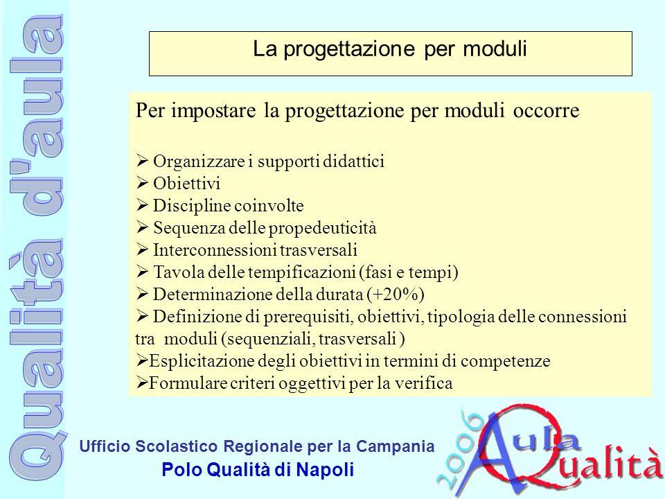Ufficio Scolastico Regionale per la Campania Polo Qualità di Napoli La progettazione per moduli Per impostare la progettazione per moduli occorre Orga