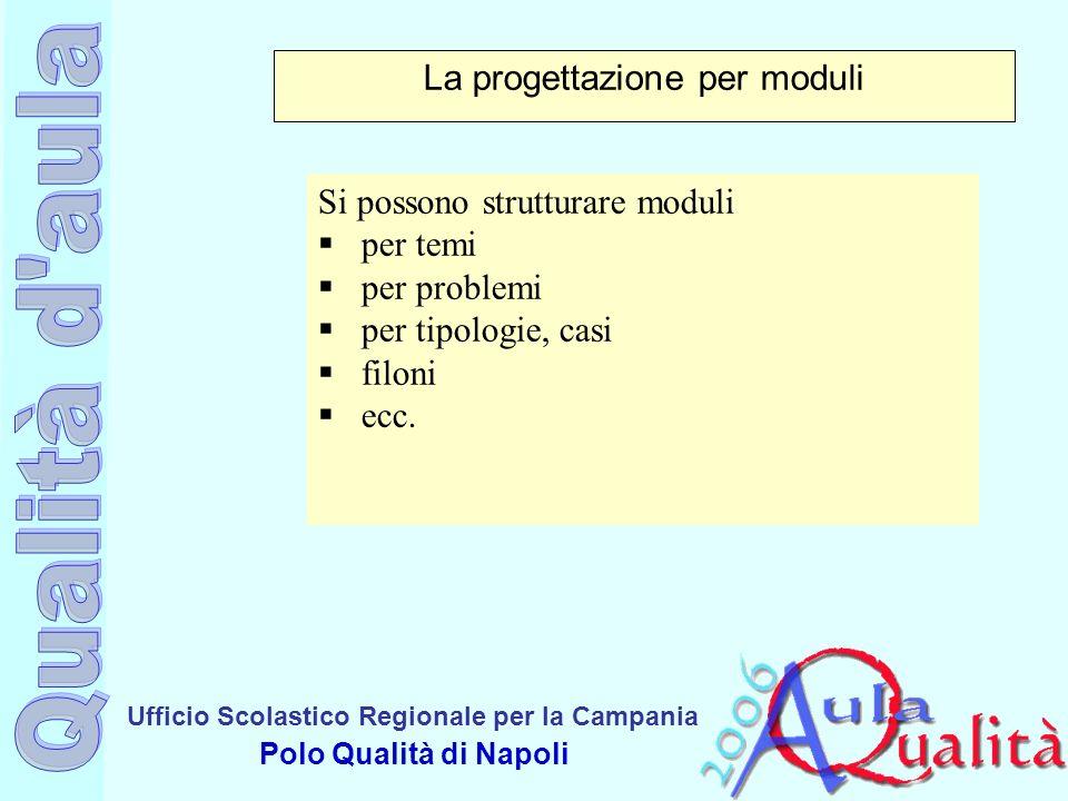 Ufficio Scolastico Regionale per la Campania Polo Qualità di Napoli La progettazione per moduli Si possono strutturare moduli per temi per problemi pe